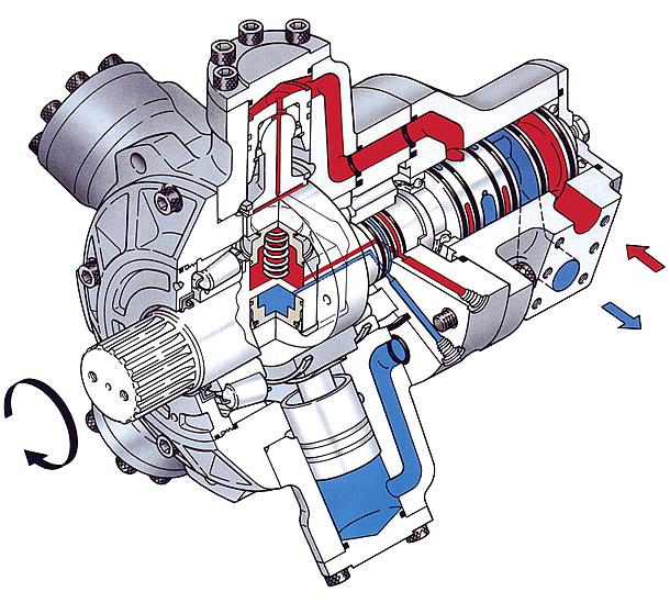 KYB Hydrostar Motor(KYB HYDROSTAR MOTOR)