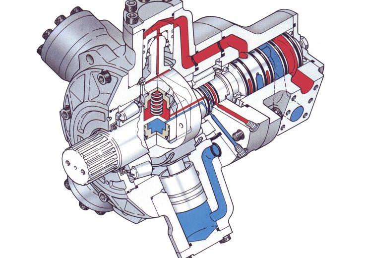 星形motor図解