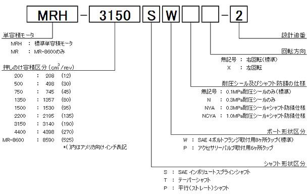 ハイドロスターモータ「単容積モータ仕様」